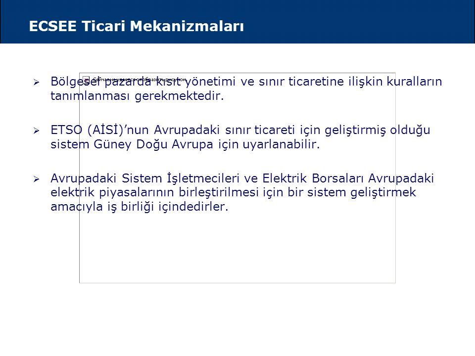 ECSEE Bölgesel Piyasa Durumu - II AB ve GDA Ülkeleri Konsolide Enerji Pazarı Kuracak (15/12/2004) BRÜKSEL, Belçika -- AB 14 Aralık Salı günü, Güneydoğ