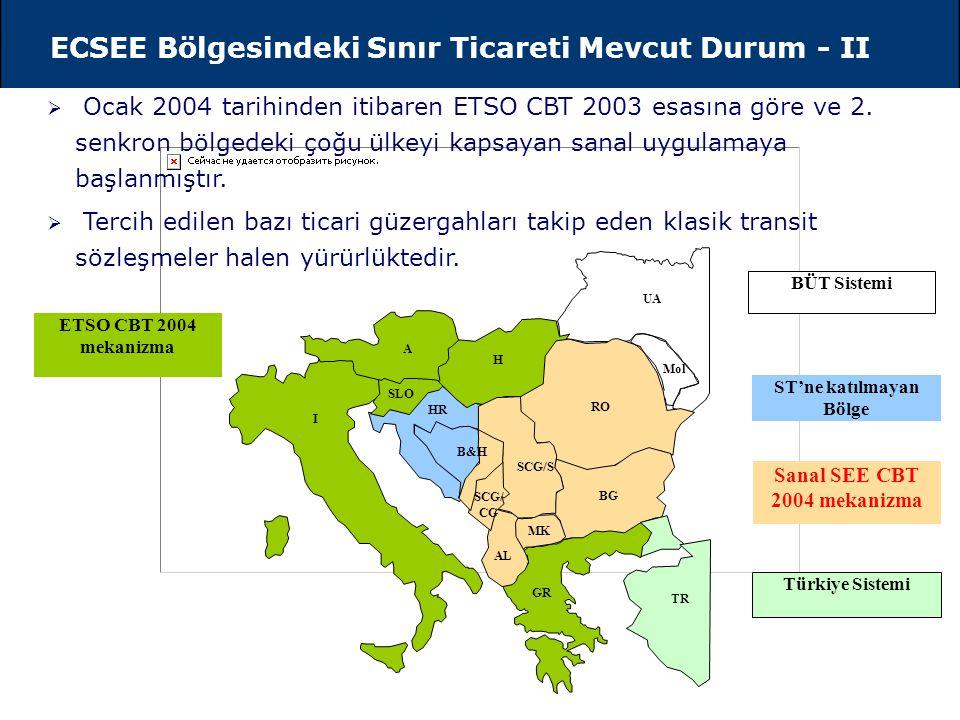ECSEE Bölgesindeki Sınır Ticareti Mevcut Durum - I GDA'da Mevcut Sınır Ticareti  Toplam GDA Talebin %9  Türkiye ve Yunanistanla yapılan ticaret ekle