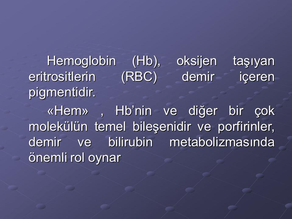 Anemiler Anemi (kansızlık), bir hastalık bulgusudur; bir hastalık değildir.