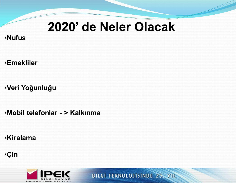 2020' de Neler Olacak Takas Tüketici tercihleri Karma arama motorları M2M İnsan Teknoloji