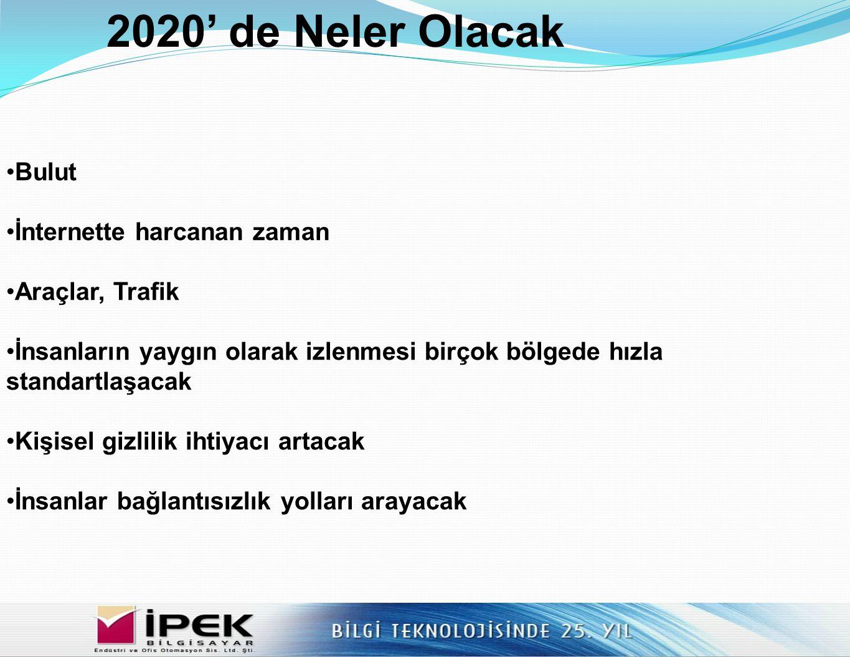 TEŞEKKÜRLER Vedat ÇAVUŞOĞLU www.ipekbilgisayar.com vedat@ipekbilgisayar.com