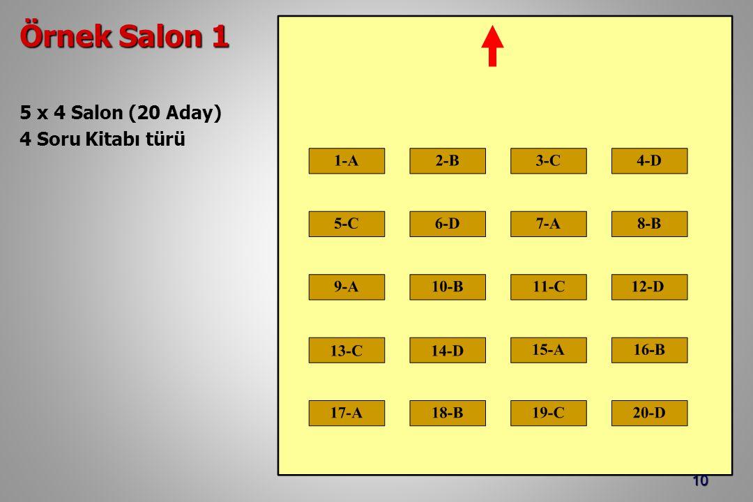 10 Örnek Salon 1 5 x 4 Salon (20 Aday) 4 Soru Kitabı türü