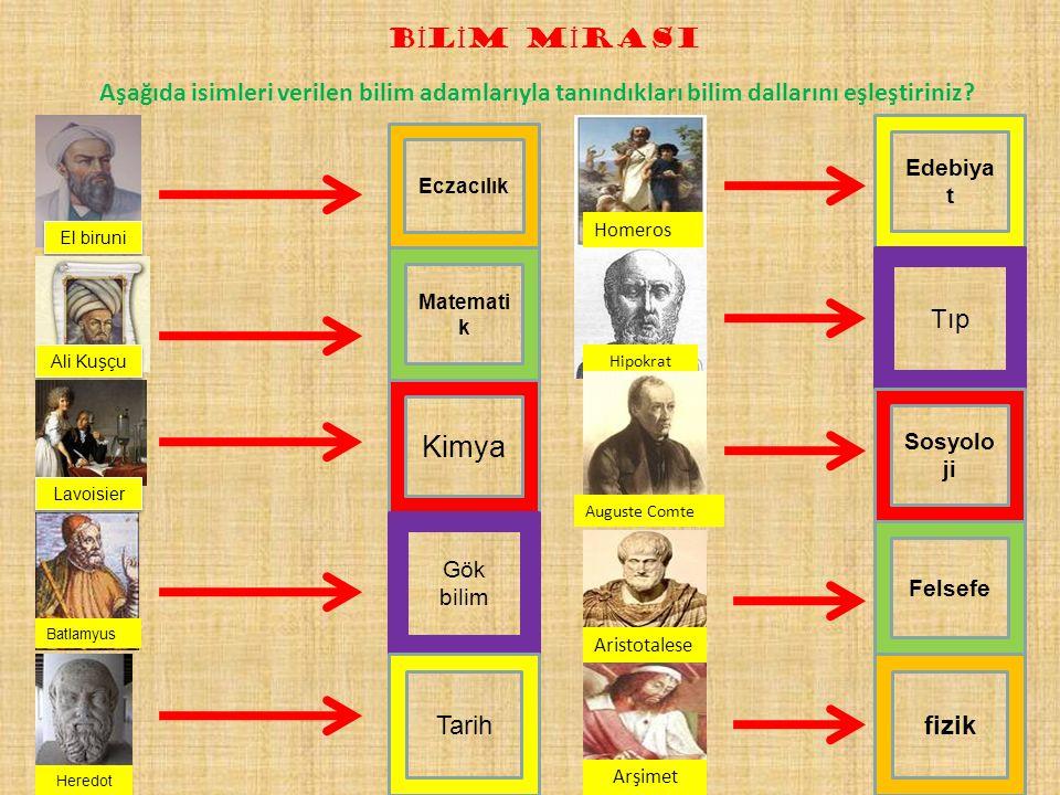 B İ L İ M M İ RASI Aşağıda isimleri verilen bilim adamlarıyla tanındıkları bilim dallarını eşleştiriniz? El biruni Ali Kuşçu Lavoisier Batlamyus Hered