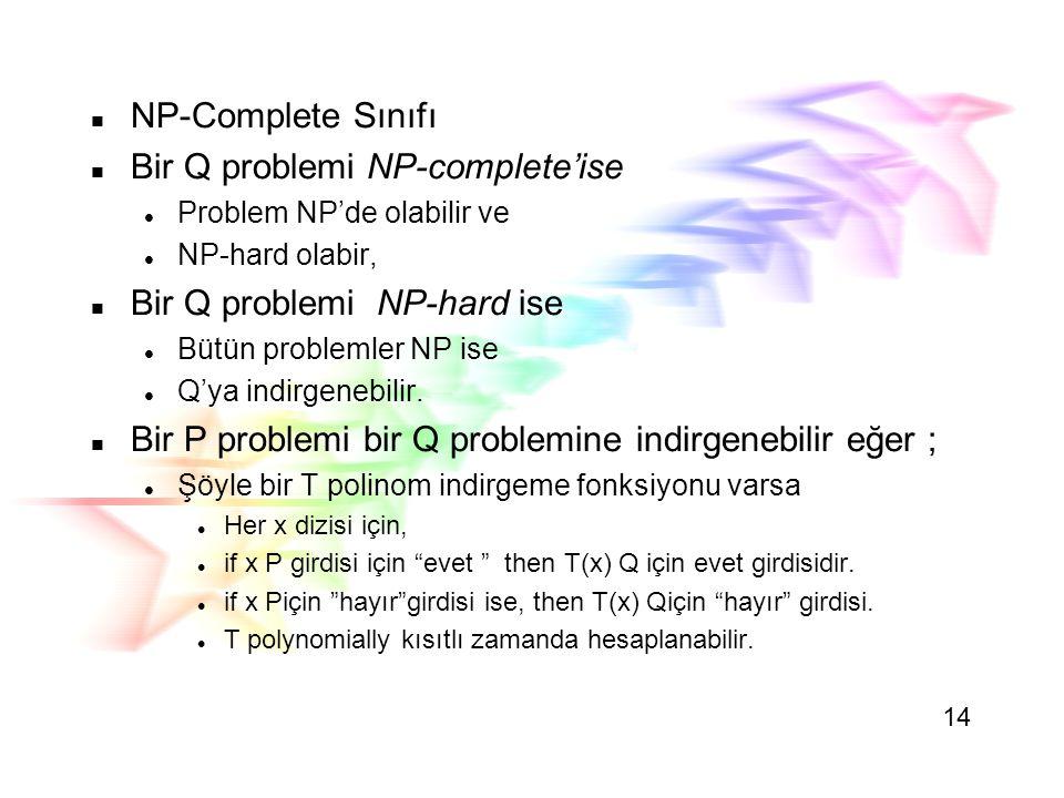 NP Sınıfı NP bir şöyle bir karar problemi sınıfındadır; Önerilen bir çözüm verilir (olası çözüm(belgesi) ) Bir girdi verilir Kolaylıkla kontrol edilebilir (polynomial zamanda) Gerçek bir çözüm ise bu görülbilir.