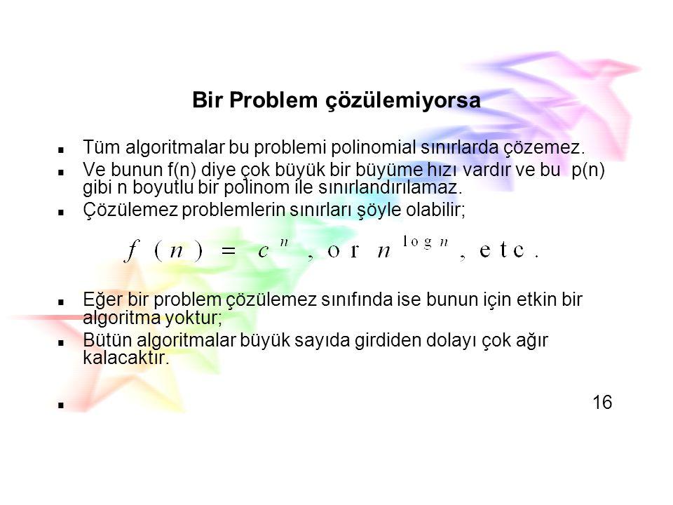 NP Completeness Teorisi Çözülebilir - Çözülemez Problemler NP – Complete Problemleri Problemler Çözülebilir – Çözülemez diye sınıflandırılabilir. Bir