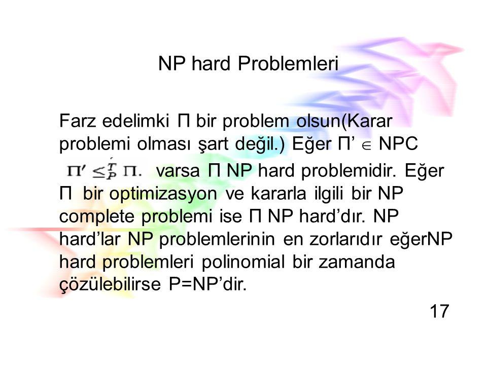 Bir Problem çözülemiyorsa Tüm algoritmalar bu problemi polinomial sınırlarda çözemez. Ve bunun f(n) diye çok büyük bir büyüme hızı vardır ve bu p(n) g