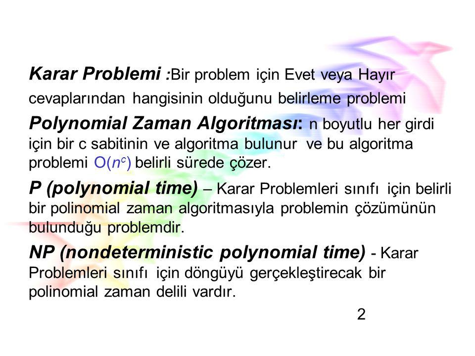 Problemler Soyut Problemler Formal gösterim, Karar Problemleri, Optimal değerli, Optimal Çözümlü Yüksek seviyeli türler Soyut problemleri Q ile tanıml