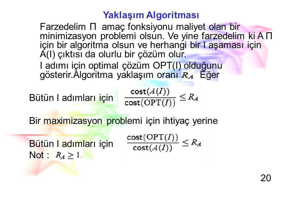 NP hard Problemlerinin Çözümü NP Hard optimizasyon problemlerinin çözümünü polinomial zamanda olmasını beklemeyiz.Bunun için 2 olası yaklaşım vardır; 1.Exponansiyel olarak çok kötü komplexleşen bir algoritma kullanma.Bu örnek büyüklüğünün çok büyük olmaması durumunda belki pratik olabilir.