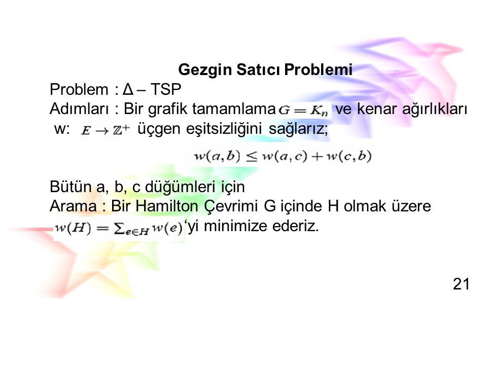 Yaklaşım Algoritması Farzedelim П amaç fonksiyonu maliyet olan bir minimizasyon problemi olsun.