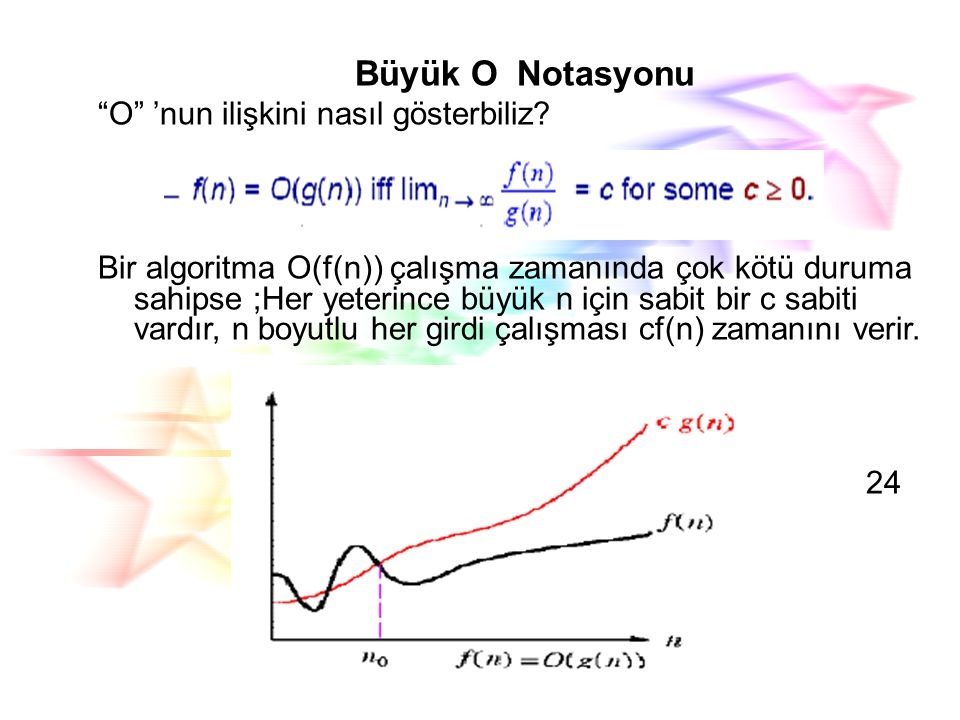 O : Üst Sınır Fonksiyonu Tanım: f(n) = o(g(n)) eğer her c>0 ve 0<= f(n) <= cg(n) bütün Örnek : Yargılama: Eğer çoklu ve küçük n değerlerini yok sayarsak f(n) <= g(n)'dir 23