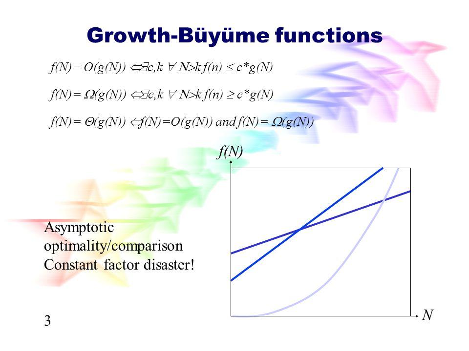 Karar Problemi :Bir problem için Evet veya Hayır cevaplarından hangisinin olduğunu belirleme problemi Polynomial Zaman Algoritması: n boyutlu her girdi için bir c sabitinin ve algoritma bulunur ve bu algoritma problemi O(n c ) belirli sürede çözer.