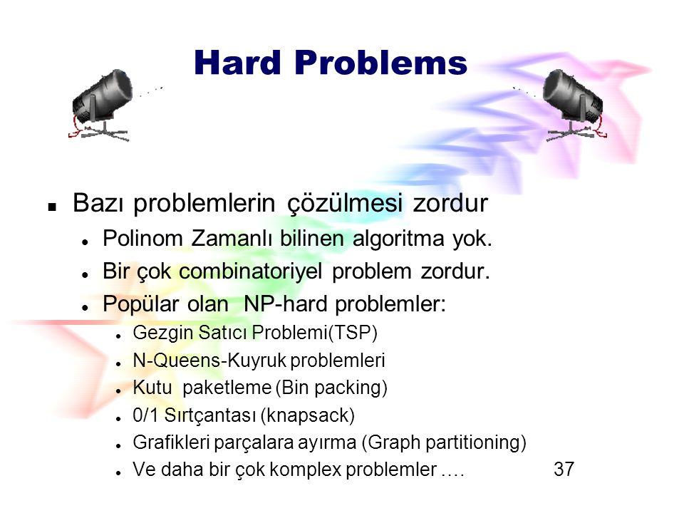 Hard Problems Algoritmalar Zaman zorluğu Uzay zorluğu Bir algoritma zaman zorluğu ile bir polinom ile sınırlı ise buna bir polinomal zaman algoritması denir.Bir algoritma polinoial zamanda çalışıyorsa bunun verimli olması gözönünde tutulur.