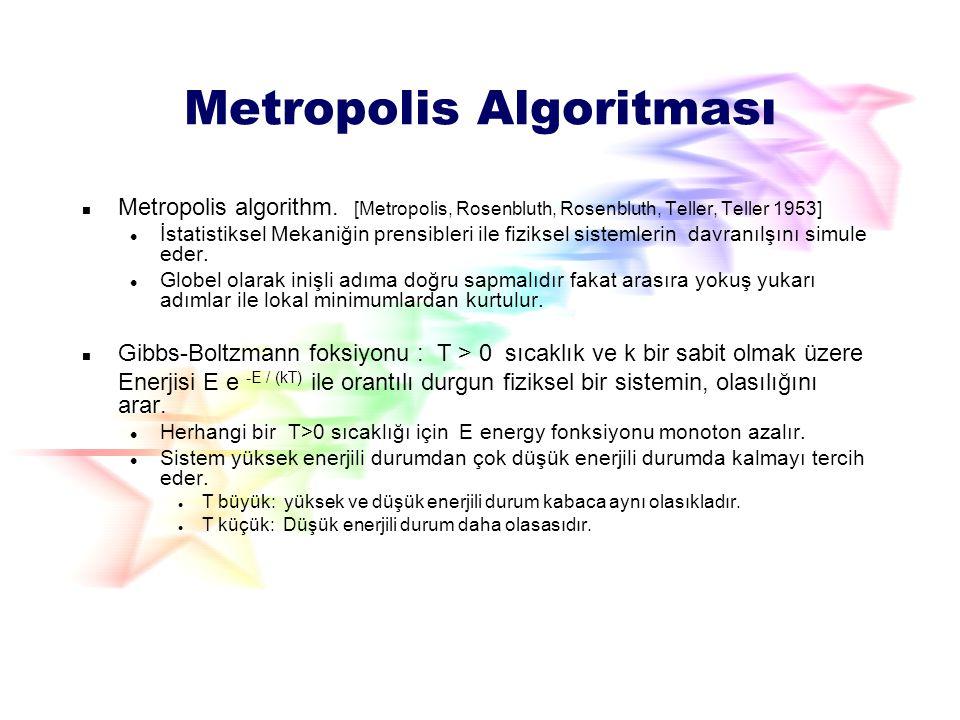 Lokal Arama Lokal arama. Algoritma çözüm uzayında olması muhtemel çözümlerin sıralı öncülükle araştırır. Mevcut çözümden yakındaki bir çözüme hareket
