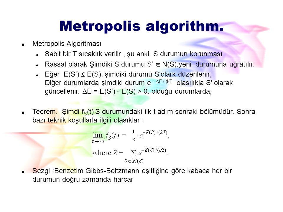 Metropolis Algoritması Metropolis algorithm. [Metropolis, Rosenbluth, Rosenbluth, Teller, Teller 1953] İstatistiksel Mekaniğin prensibleri ile fizikse