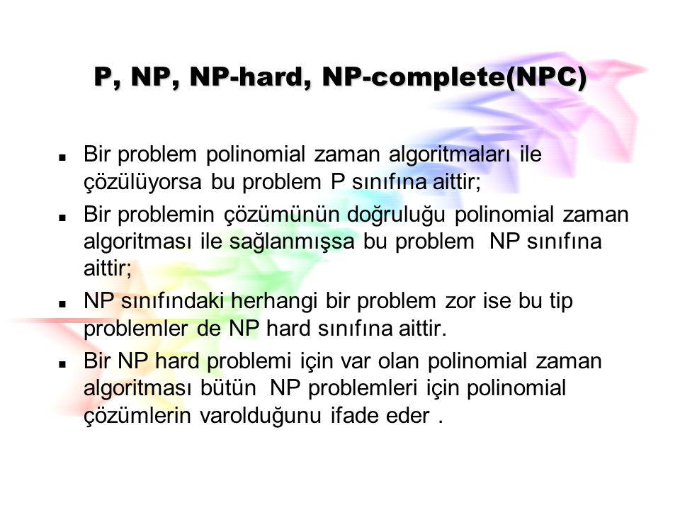 Zaman Zorluğu C O(n) O(log n) O(nlogn) O(n 2 ) … O(n k )Polinomial O(2 n )Exponensiyel O(k n ) O(n n )
