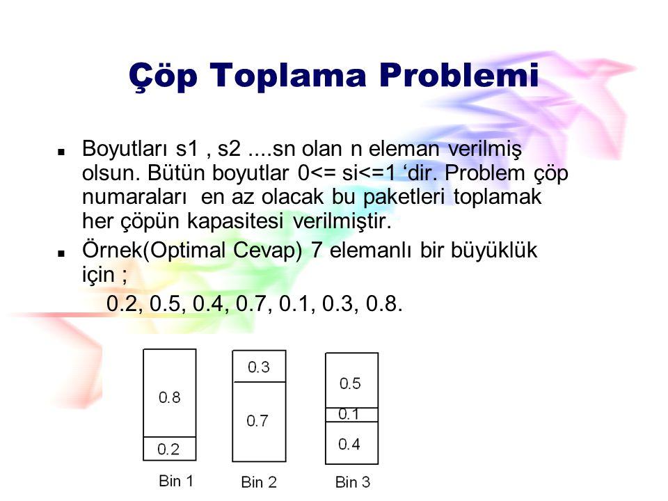 Parçalara Ayırma Problemi N adet tamsayı verilsin, tamsayıları iki alt kümeye bölüp birbirinden farklı olan ikili alt küme elemanların toplamını minimum yapacak şekle getiririz.