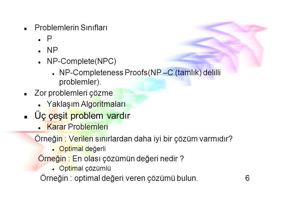 NP-hard problems? t(n)=n 2 n=10 t=100 n=100 t=10 4 n=1000 t=10 6 time limit T Maxproblem(T,1) = X Maxproblem(T,1000)=32 X t(n)=2 n n=10 t=1000 n=20 t=