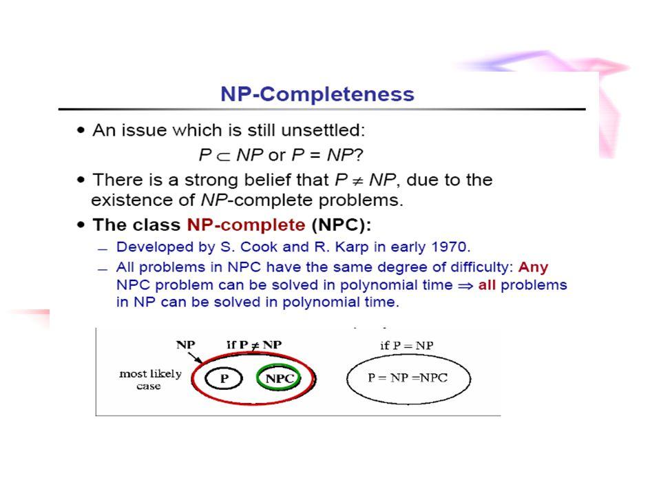 NP Sınıfının Karmaşıklığı Bazı problemlerin çözümlerini gözden geçirmeyi deterministik bir makinada polinomial zamanda gerçekleştirebiliriz.= Problem polinomial zamanda Nondeterministik Turing makinasında çözülebilir.