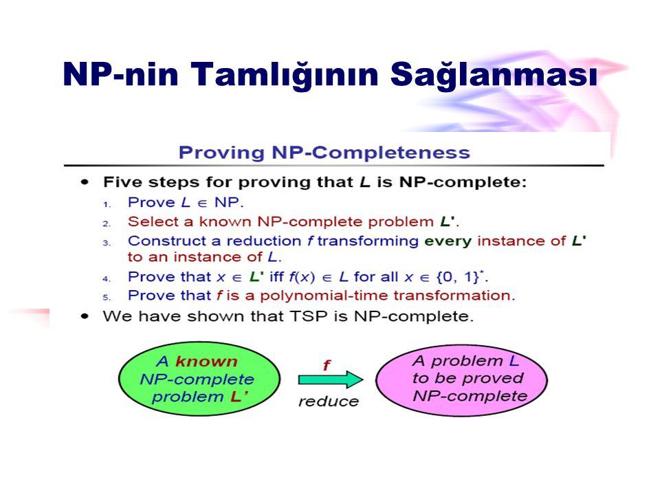 NP-nin tamlığı ve NP-nin zorluğu