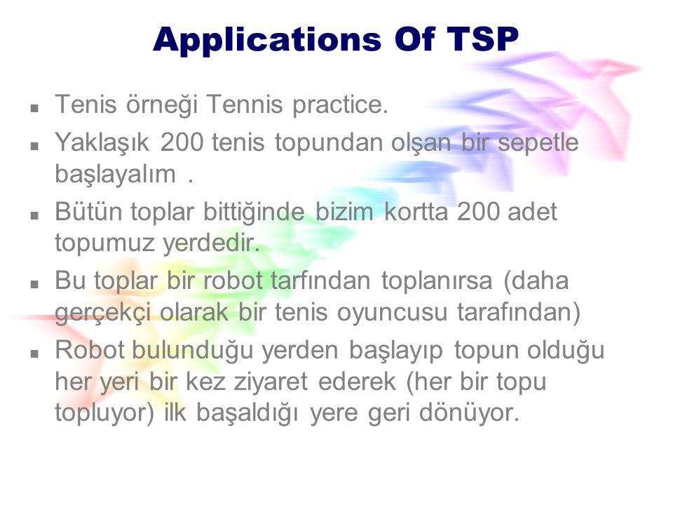 Applications Of TSP Her bir düğüm Joe'nun satış yaptığı bir şehri gostermektedir. Sınırlardaki ağırlıklar (u,v)Joe 'nun u şehrinden v şehrine yolculuk
