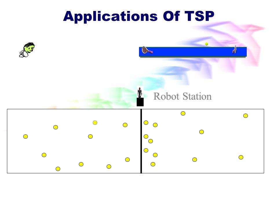 Applications Of TSP Tenis örneği Tennis practice. Yaklaşık 200 tenis topundan olşan bir sepetle başlayalım. Bütün toplar bittiğinde bizim kortta 200 a