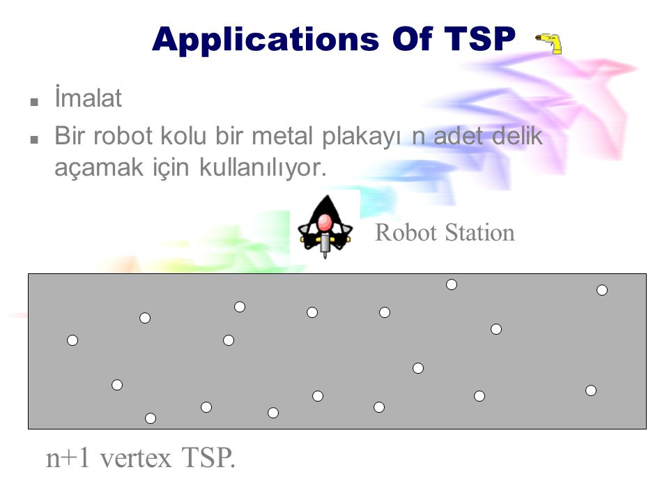Applications Of TSP 201 düğüm TSP. 200 tennis topu ve robot istasyonundan oluşan düğümler var. Yönlendirilmiş Çizgesini tamamlamalıyız. Sınır uzunluğu