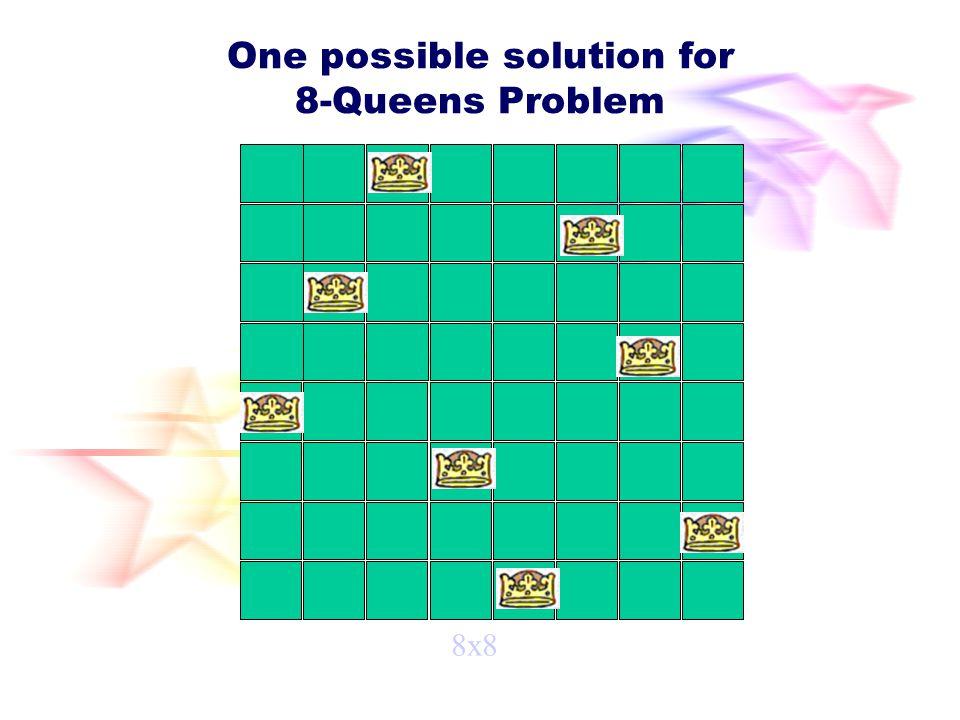 4-Queens Problem 4 kralice 4x4 lük bir satranç tahtasındaki yerleşimi böyle olan kraliçeler diğer kralicelere saldırır mı.