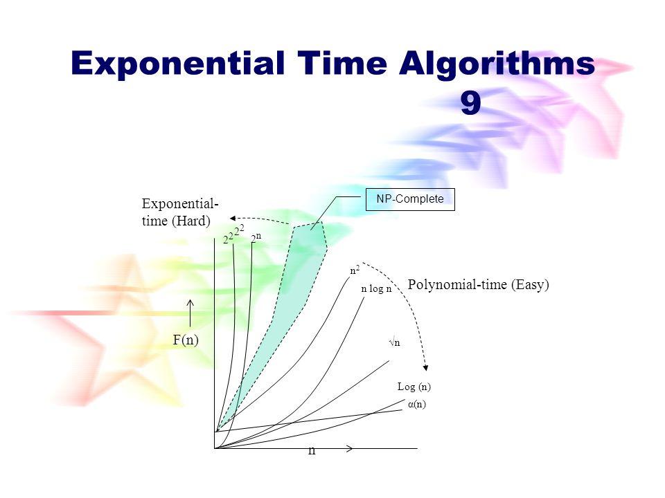 Somut Problem Problem örneği ve çözümleri veri yapısı veya ikili dizi olarak sunulur. // Dilsel (Formal dildeki arayüzü) Biz bir problemi bir somut pr