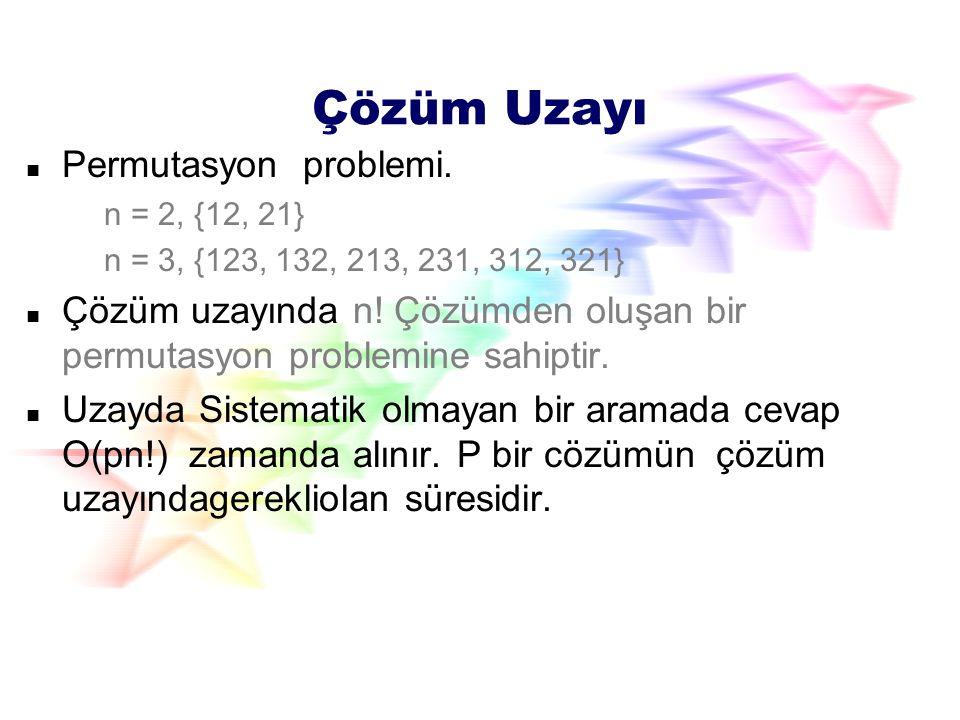 Permutasyon Problemleri Çözüm için n elemanlı bir permutasyon bulmalızsınız.