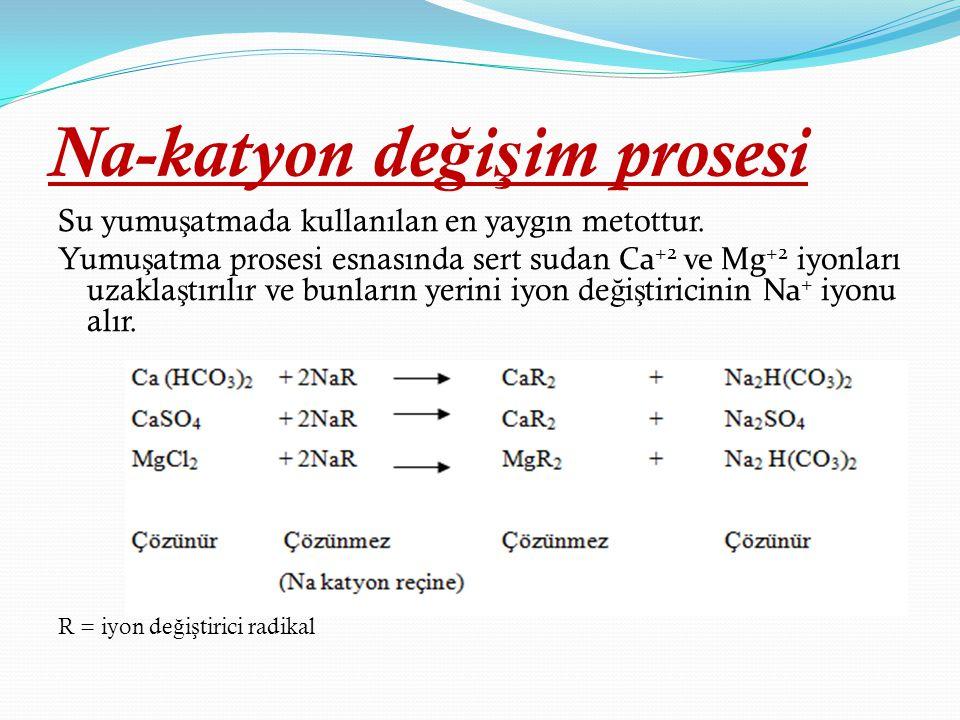 Na-katyon de ğ i ş im prosesi Su yumu ş atmada kullanılan en yaygın metottur.