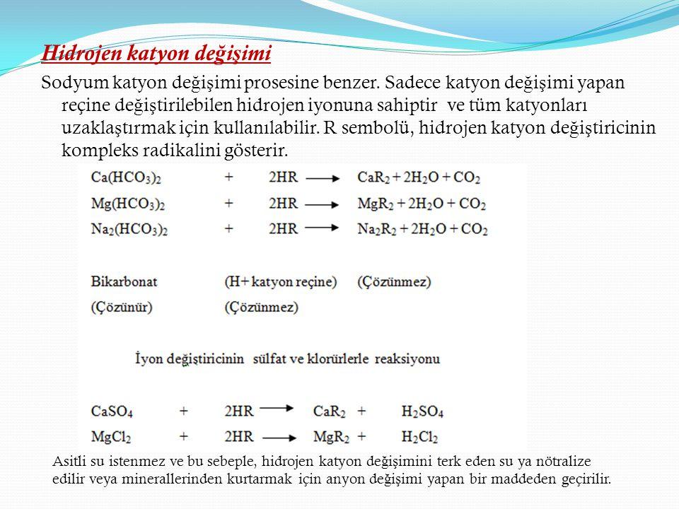 Hidrojen katyon de ğ i ş imi Sodyum katyon de ğ i ş imi prosesine benzer.