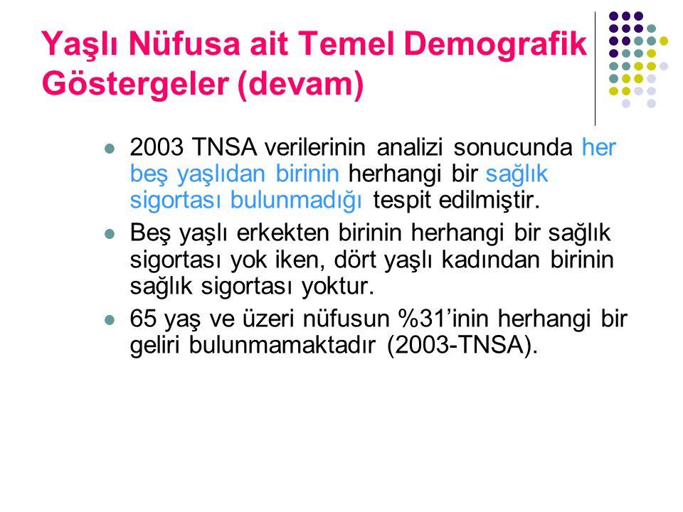 Yaşlı Nüfusa ait Temel Demografik Göstergeler (devam) 2003 TNSA verilerinin analizi sonucunda her beş yaşlıdan birinin herhangi bir sağlık sigortası bulunmadığı tespit edilmiştir.