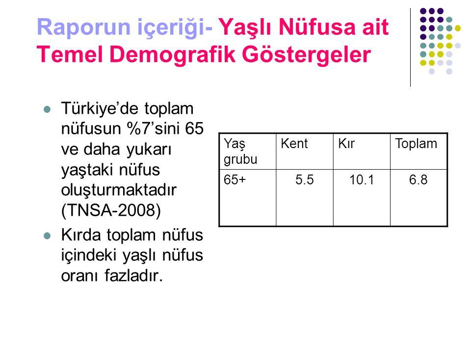 Raporun içeriği- Yaşlı Nüfusa ait Temel Demografik Göstergeler Türkiye'de toplam nüfusun %7'sini 65 ve daha yukarı yaştaki nüfus oluşturmaktadır (TNSA-2008) Kırda toplam nüfus içindeki yaşlı nüfus oranı fazladır.