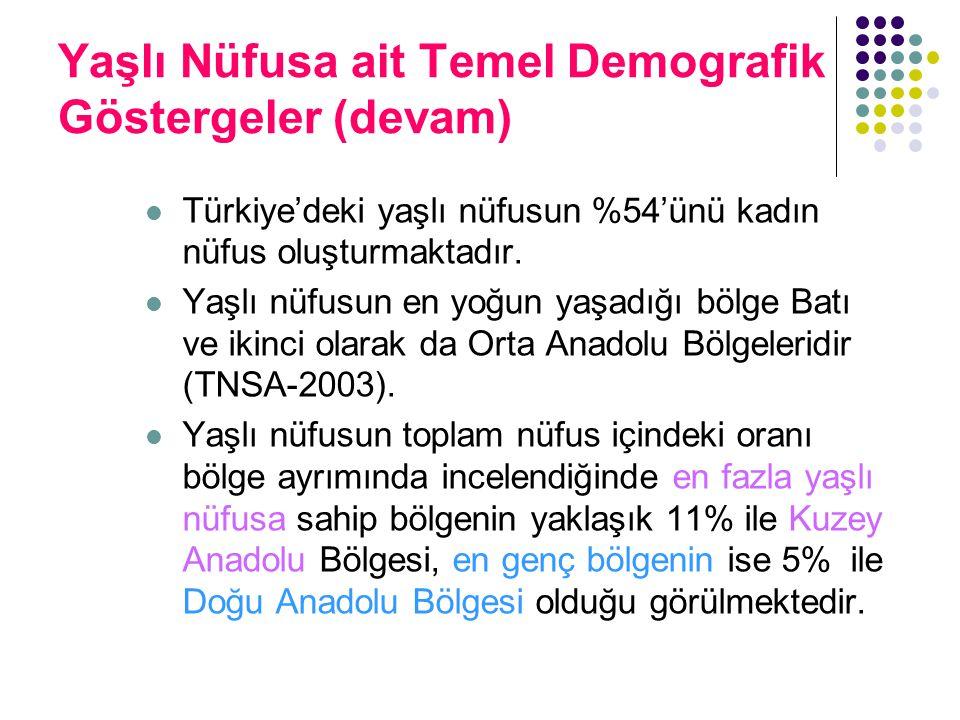 Yaşlı Nüfusa ait Temel Demografik Göstergeler (devam) Türkiye'deki yaşlı nüfusun %54'ünü kadın nüfus oluşturmaktadır.