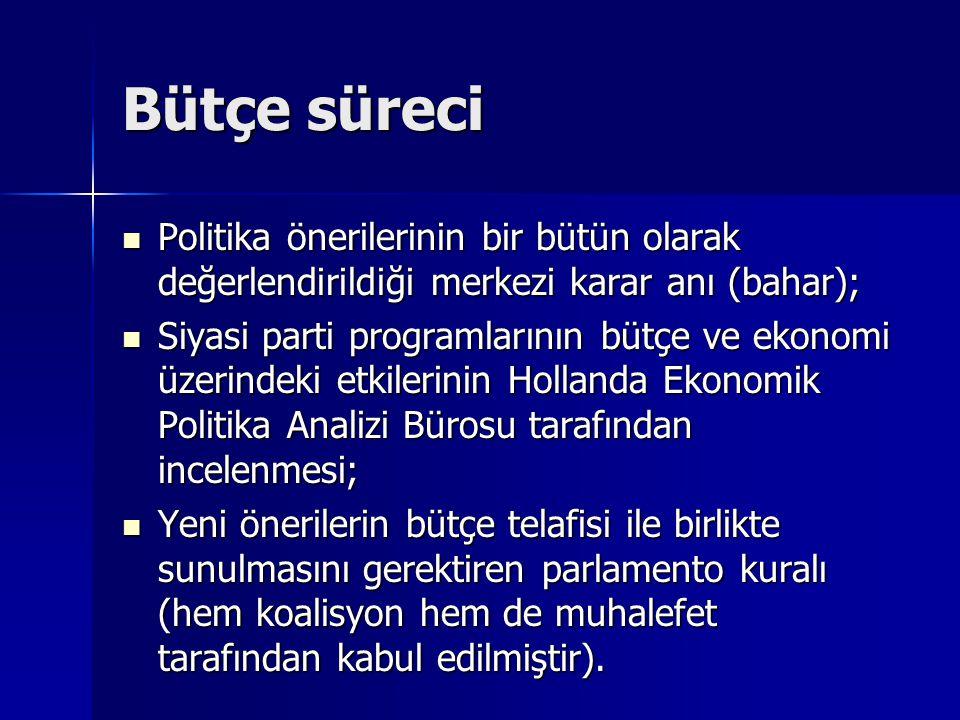 Bütçe süreci Politika önerilerinin bir bütün olarak değerlendirildiği merkezi karar anı (bahar); Politika önerilerinin bir bütün olarak değerlendirild