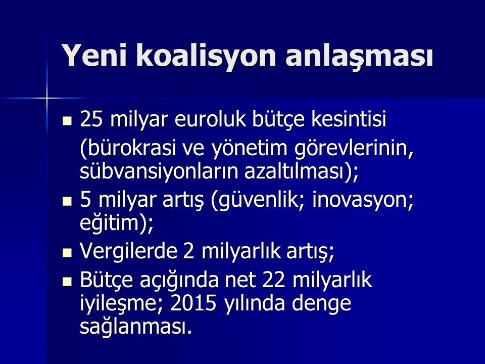 Yeni koalisyon anlaşması 25 milyar euroluk bütçe kesintisi 25 milyar euroluk bütçe kesintisi (bürokrasi ve yönetim görevlerinin, sübvansiyonların azal