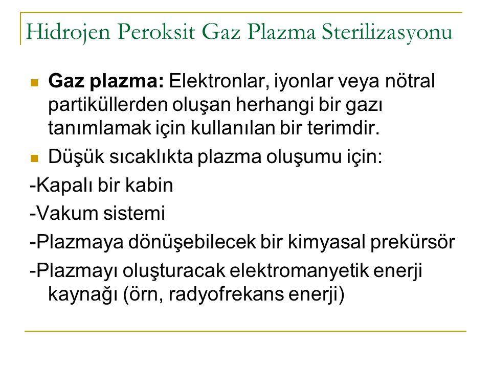 Hidrojen Peroksit Gaz Plazma Sterilizasyonu Gaz plazma: Elektronlar, iyonlar veya nötral partiküllerden oluşan herhangi bir gazı tanımlamak için kulla