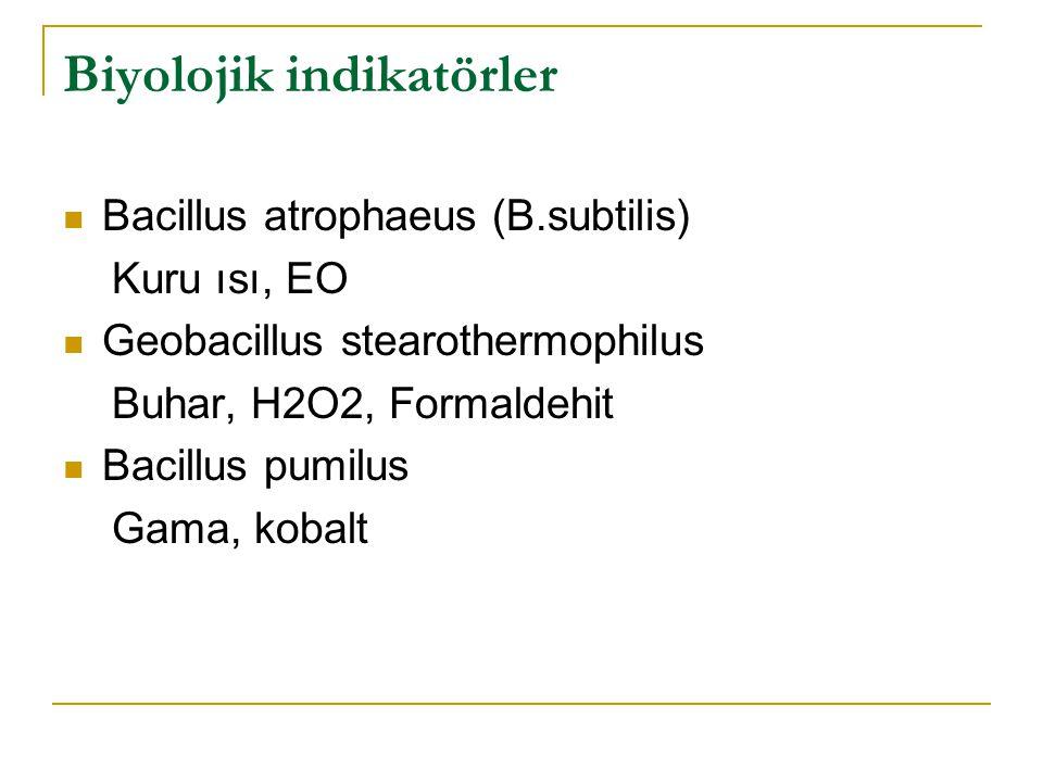 Biyolojik indikatörler Bacillus atrophaeus (B.subtilis) Kuru ısı, EO Geobacillus stearothermophilus Buhar, H2O2, Formaldehit Bacillus pumilus Gama, ko