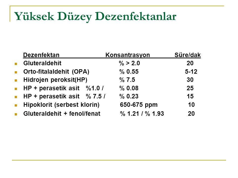 Yüksek Düzey Dezenfektanlar Dezenfektan Konsantrasyon Süre/dak Gluteraldehit % > 2.0 20 Orto-fitalaldehit (OPA) % 0.55 5-12 Hidrojen peroksit(HP) % 7.