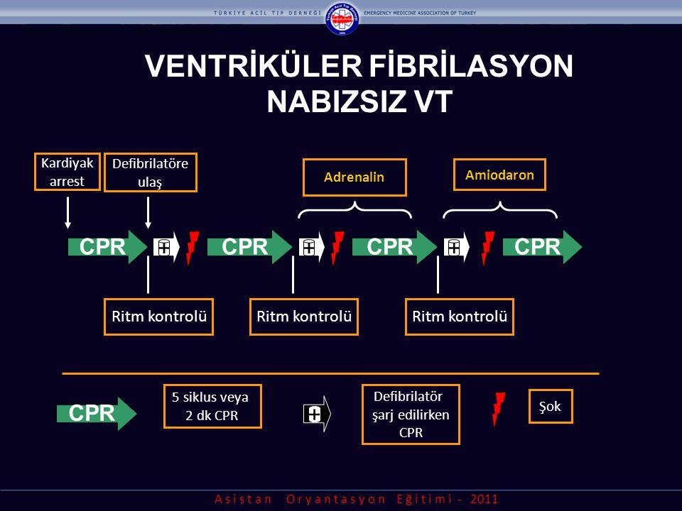 CPR +++ Defibrilatöre ulaş Kardiyak arrest Amiodaron Adrenalin CPR + 5 siklus veya 2 dk CPR Şok Defibrilatör şarj edilirken CPR VENTRİKÜLER FİBRİLASYO