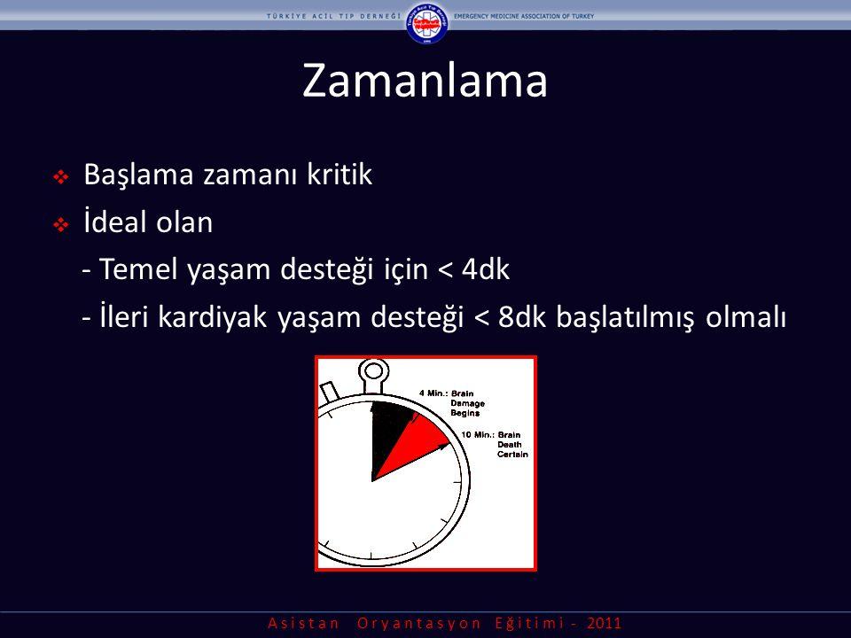 A s i s t a n O r y a n t a s y o n E ğ i t i m i - 2011 İleri Yaşam Desteği  Bilinç Değerlendirmesi  D efibrilasyon  C irculation (Dolaşım)  A irway (Hava yolu)  B reathing (Solunum)  D ifferential diagnosis (Ayırıcı tanı)