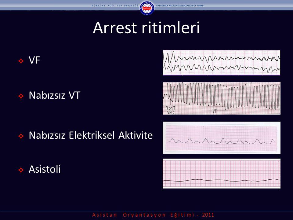A s i s t a n O r y a n t a s y o n E ğ i t i m i - 2011 Akış şeması Kardiyak Arrest VF Ventriküler Fibrilasyon Nabızsız VT Nabızsız Ventriküler Taşikardi NEA Nabızsız Elektriksel Aktivite Asistoli = Defibrilasyon Kullanılan Ritimler