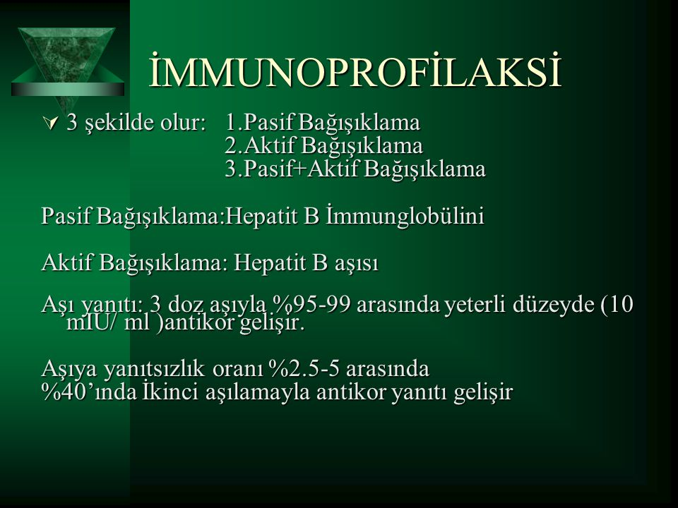İMMUNOPROFİLAKSİ  3 şekilde olur: 1.Pasif Bağışıklama 2.Aktif Bağışıklama 2.Aktif Bağışıklama 3.Pasif+Aktif Bağışıklama 3.Pasif+Aktif Bağışıklama Pas
