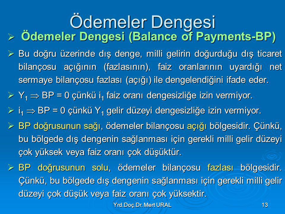 Yrd.Doç.Dr. Mert URAL13 Ödemeler Dengesi  Ödemeler Dengesi (Balance of Payments-BP)  Bu doğru üzerinde dış denge, milli gelirin doğurduğu dış ticare