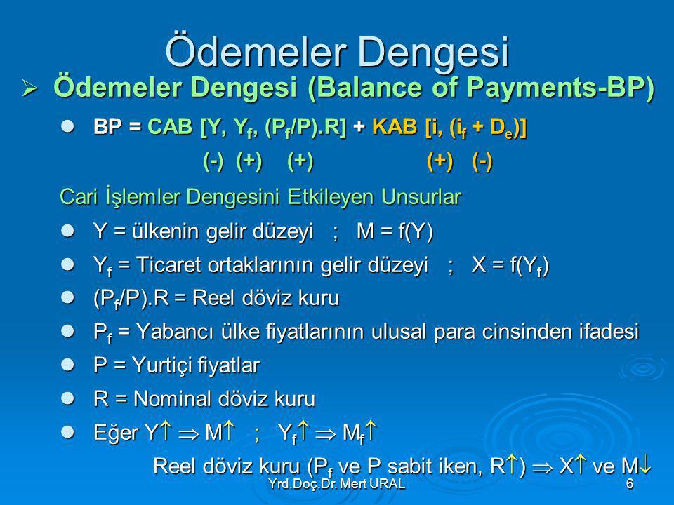 Yrd.Doç.Dr. Mert URAL6 Ödemeler Dengesi  Ödemeler Dengesi (Balance of Payments-BP) BP = CAB [Y, Y f, (P f /P).R] + KAB [i, (i f + D e )] BP = CAB [Y,