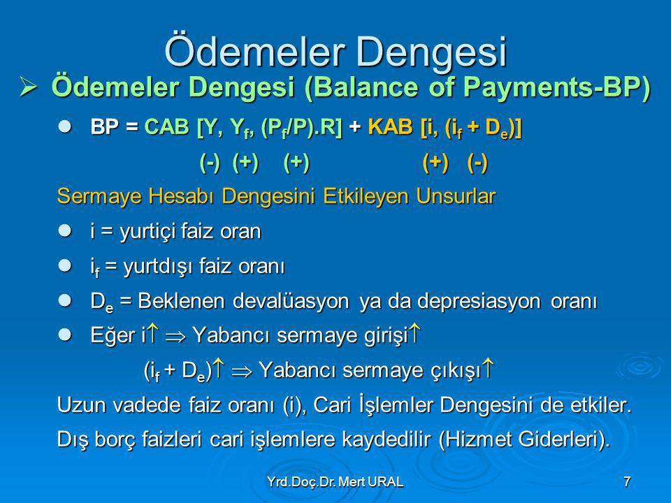 Yrd.Doç.Dr. Mert URAL7 Ödemeler Dengesi  Ödemeler Dengesi (Balance of Payments-BP) BP = CAB [Y, Y f, (P f /P).R] + KAB [i, (i f + D e )] BP = CAB [Y,