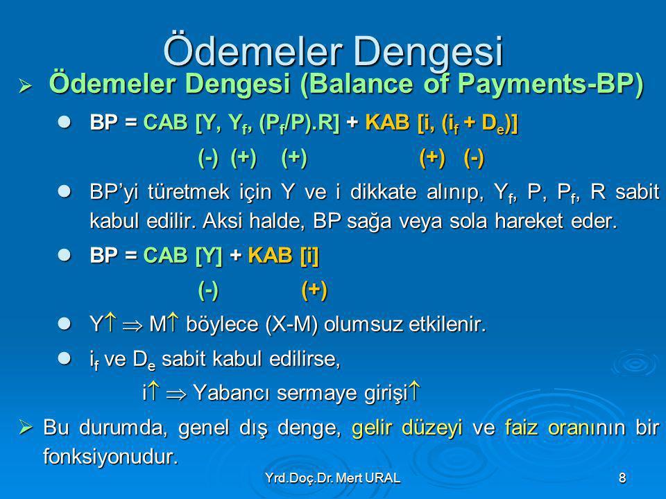 Yrd.Doç.Dr. Mert URAL8 Ödemeler Dengesi  Ödemeler Dengesi (Balance of Payments-BP) BP = CAB [Y, Y f, (P f /P).R] + KAB [i, (i f + D e )] BP = CAB [Y,