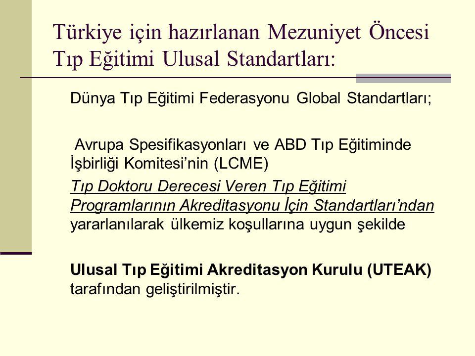 Türkiye için hazırlanan Mezuniyet Öncesi Tıp Eğitimi Ulusal Standartları: Dünya Tıp Eğitimi Federasyonu Global Standartları; Avrupa Spesifikasyonları ve ABD Tıp Eğitiminde İşbirliği Komitesi'nin (LCME) Tıp Doktoru Derecesi Veren Tıp Eğitimi Programlarının Akreditasyonu İçin Standartları'ndan yararlanılarak ülkemiz koşullarına uygun şekilde Ulusal Tıp Eğitimi Akreditasyon Kurulu (UTEAK) tarafından geliştirilmiştir.