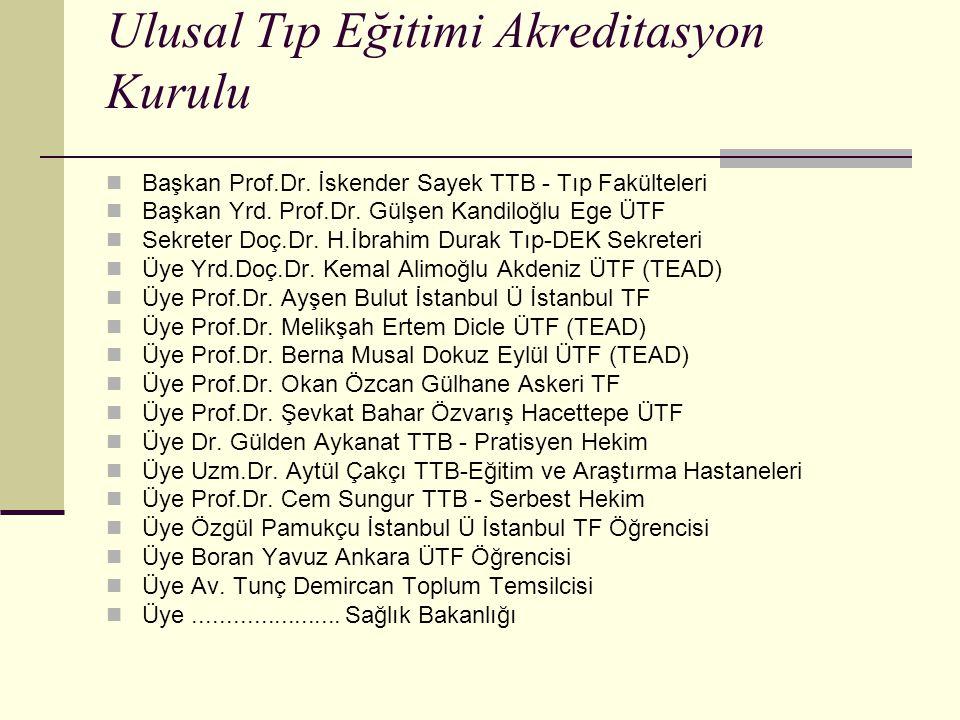 Ulusal Tıp Eğitimi Akreditasyon Kurulu Başkan Prof.Dr.