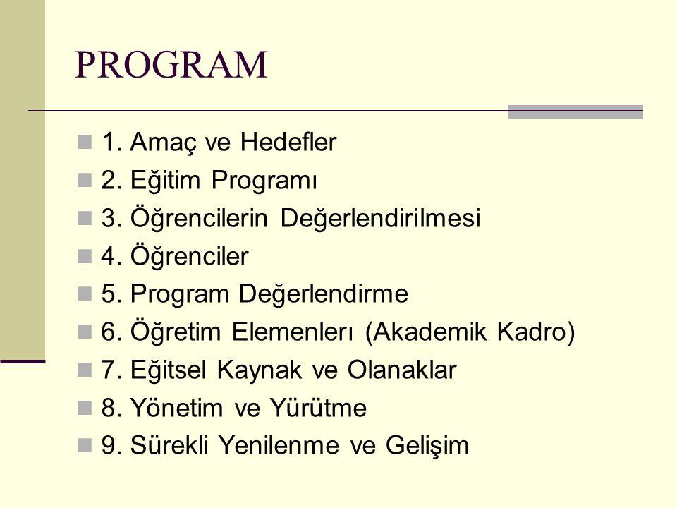 PROGRAM 1.Amaç ve Hedefler 2. Eğitim Programı 3. Öğrencilerin Değerlendirilmesi 4.